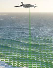 Airborne LiDAR Bathymetry Technology Allows Fugro to Survey Polynesian Island Country of Tuvalu