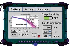 battery soc_soh gauge