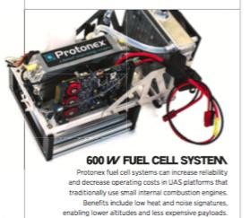 It's Elemental: Hydrogen Fuel Cells Enable Longer Flights