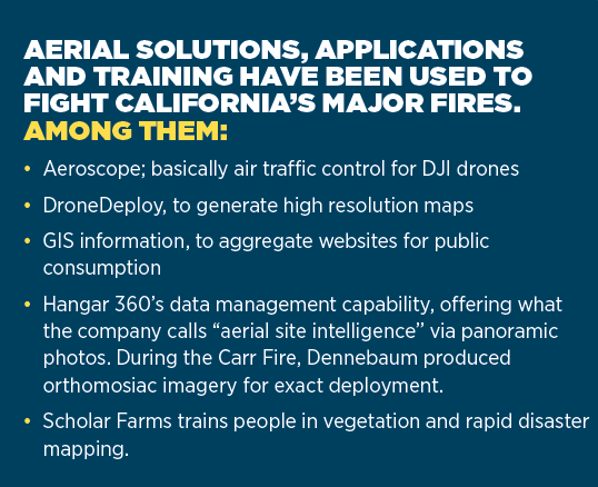 AERIAL SOLUTIONS, APPLICATIONS AND TRAINING HAVE BEEN USED TO FIGHT CALIFORNIA'S MAJOR FIRES.