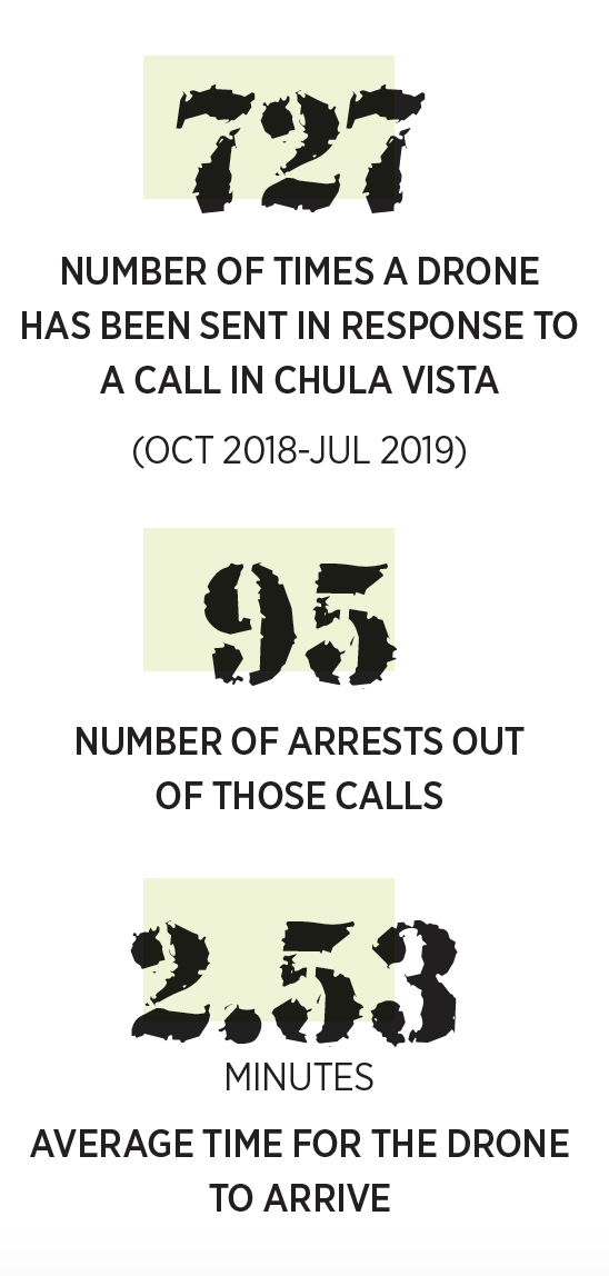 Chula Vista drone stats