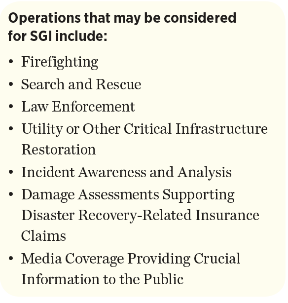 Operations that may be considered for SGI