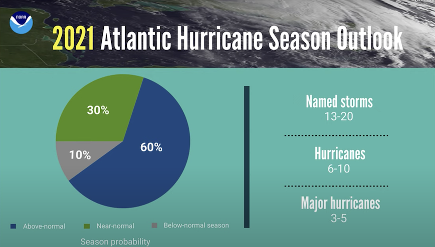 Saildrones Go Hurricane A-Hunting